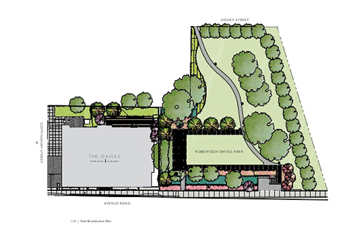 Plan for The Davies Park Revitalization